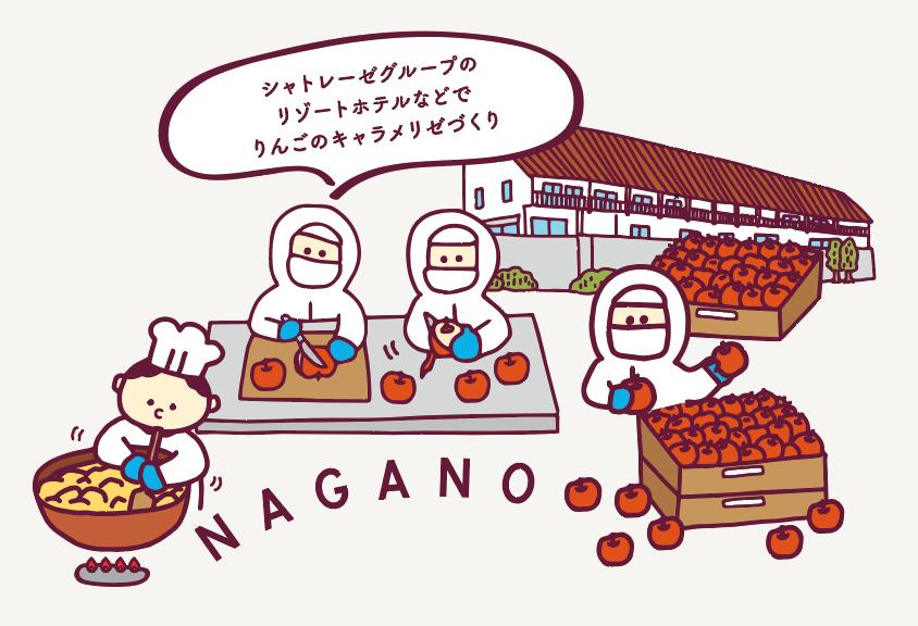 プレミアムアップルパイ_りんごのキャラメリゼ_画像