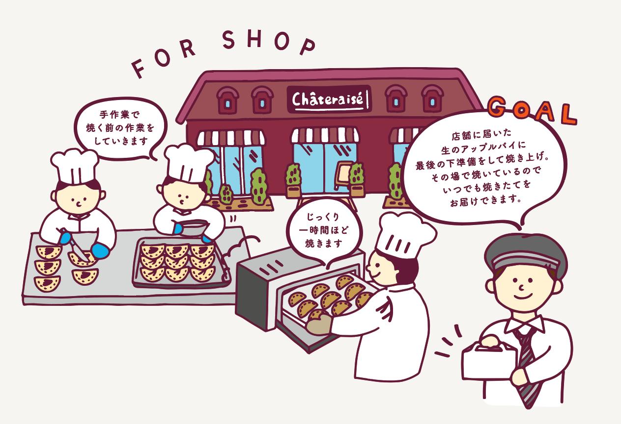 プレミアムアップルパイ_お店_画像